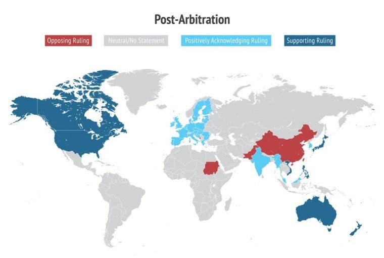 post_arbitration.jpg